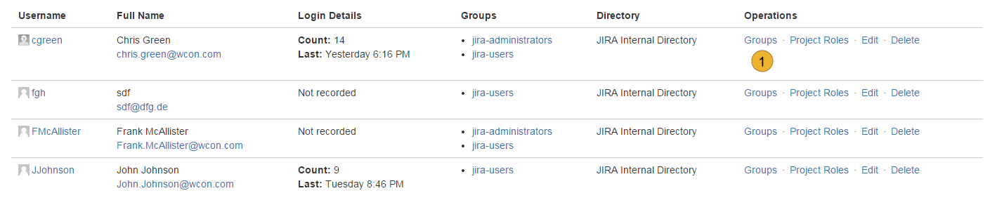 Atlassian JIRA - user rights management - overview