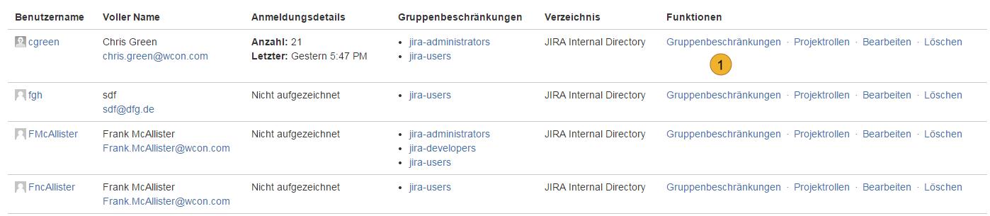 Atlassian JIRA - Rechteverwaltung - Übersicht